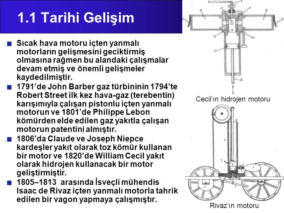 1.1 Tarihi Gelişim Sıcak hava motoru içten yanmalı motorların gelişmesini geciktirmiş olmasına rağmen bu alandaki çalışmalar devam etmiş ve önemli gel