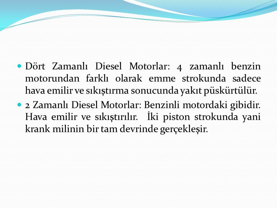 Dört Zamanlı Diesel Motorlar: 4 zamanlı benzin motorundan farklı olarak emme strokunda sadece hava emilir ve sıkıştırma sonucunda yakıt püskürtülür.
