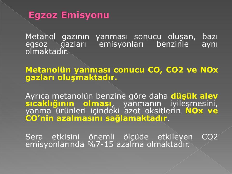 Metanol gazının yanması sonucu oluşan, bazı egsoz gazları emisyonları benzinle aynı olmaktadır.
