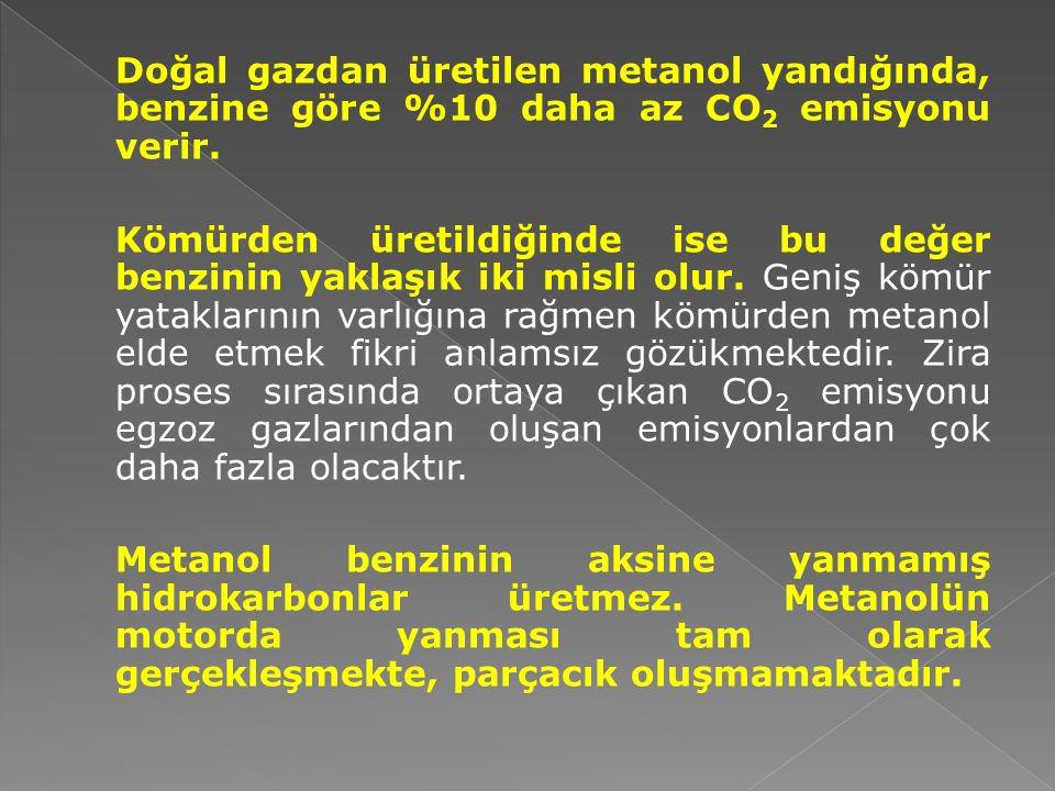 Doğal gazdan üretilen metanol yandığında, benzine göre %10 daha az CO 2 emisyonu verir.
