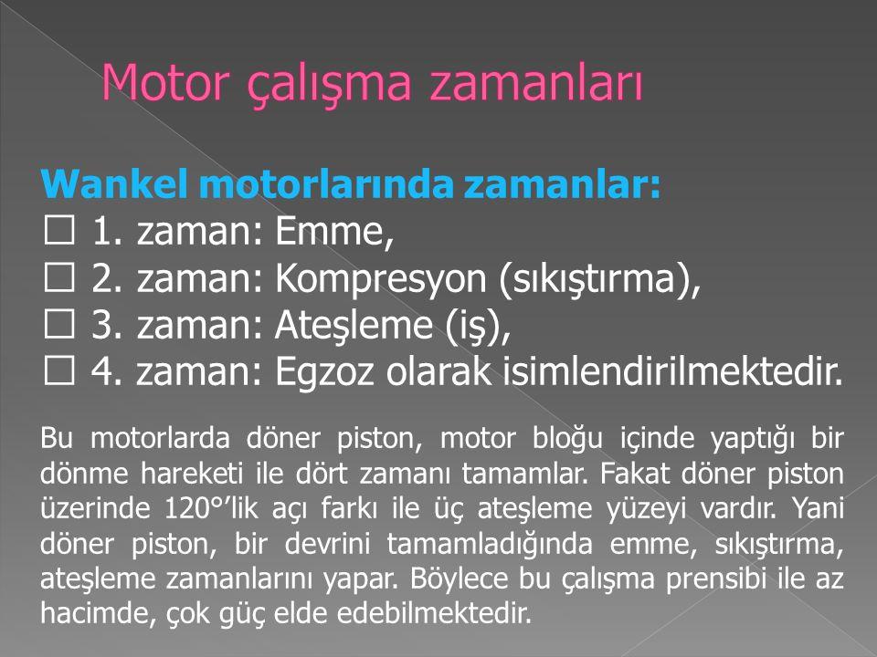 Wankel motorlarında zamanlar:  1. zaman: Emme,  2.