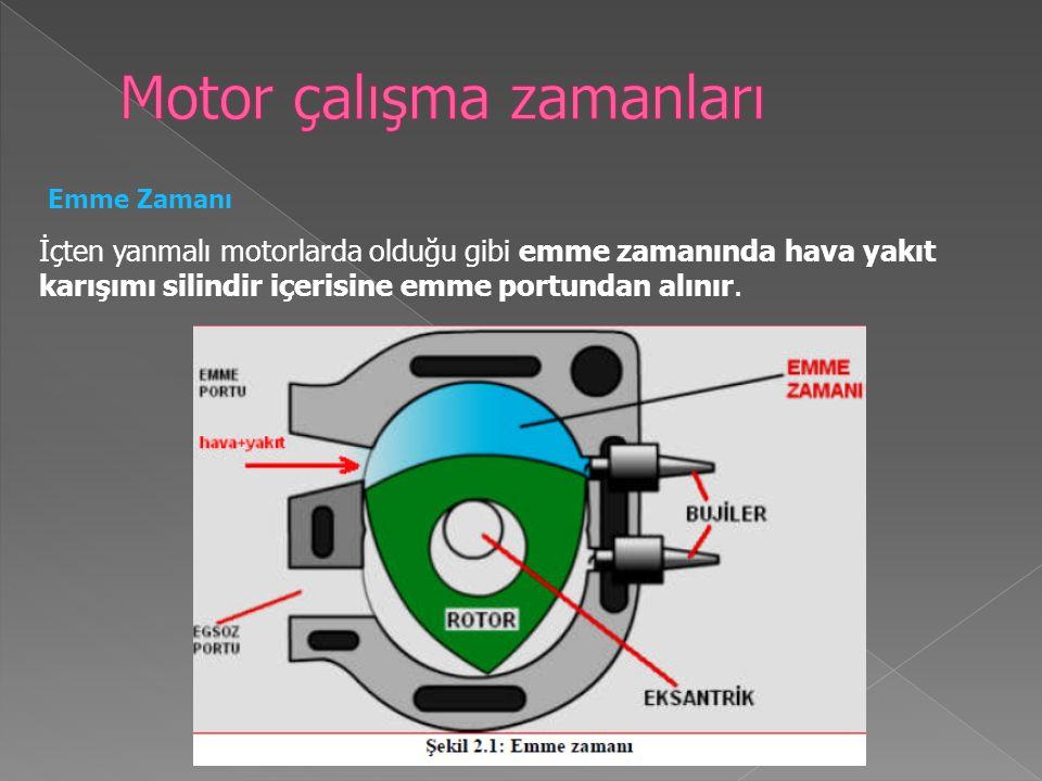 Emme Zamanı İçten yanmalı motorlarda olduğu gibi emme zamanında hava yakıt karışımı silindir içerisine emme portundan alınır.