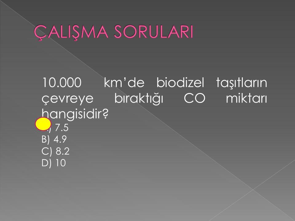 10.000 km'de biodizel taşıtların çevreye bıraktığı CO miktarı hangisidir.