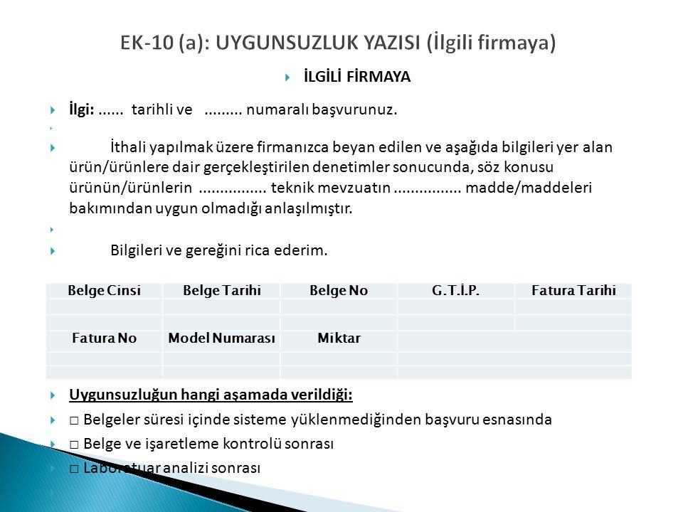 EK-10 (a): UYGUNSUZLUK YAZISI (İlgili firmaya)  İLGİLİ FİRMAYA  İlgi:......