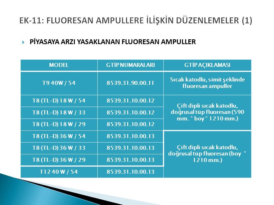 EK-11: FLUORESAN AMPULLERE İLİŞKİN DÜZENLEMELER (1)  PİYASAYA ARZI YASAKLANAN FLUORESAN AMPULLER MODELGTİP NUMARALARIGTİP AÇIKLAMASI T9 40W / 548539.31.90.00.11 Sıcak katodlu, simit şeklinde fluoresan ampuller T8 (TL-D) 18 W / 548539.31.10.00.12 Çift dipli sıcak katodlu, doğrusal tüp fluoresan (590 mm.
