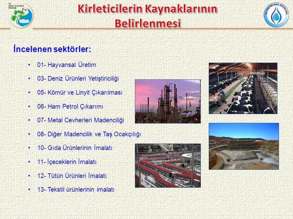 İncelenen sektörler: 01- Hayvansal Üretim 03- Deniz Ürünleri Yetiştiriciliği 05- Kömür ve Linyit Çıkarılması 06- Ham Petrol Çıkarımı 07- Metal Cevherl