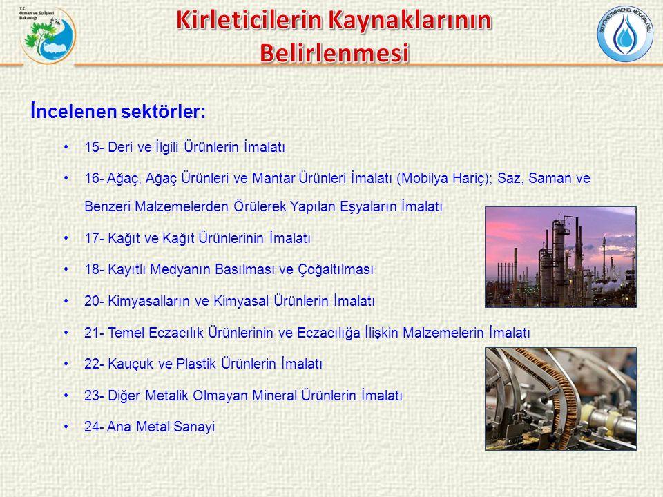 İncelenen sektörler: 15- Deri ve İlgili Ürünlerin İmalatı 16- Ağaç, Ağaç Ürünleri ve Mantar Ürünleri İmalatı (Mobilya Hariç); Saz, Saman ve Benzeri Ma