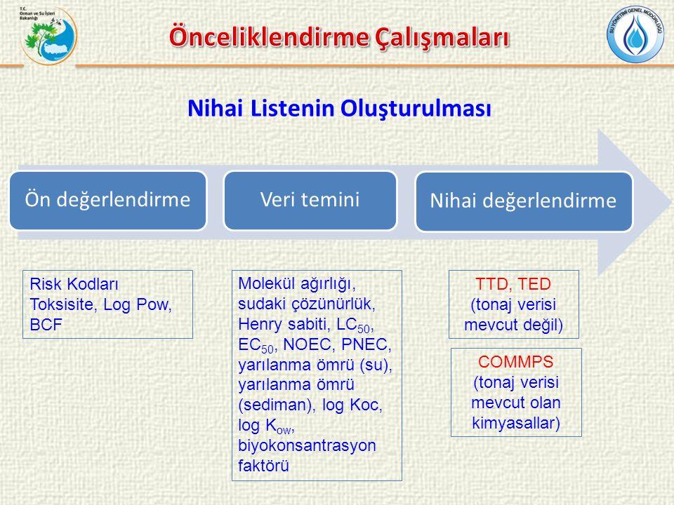 Nihai Listenin Oluşturulması Ön değerlendirmeVeri teminiNihai değerlendirme Risk Kodları Toksisite, Log Pow, BCF Molekül ağırlığı, sudaki çözünürlük,