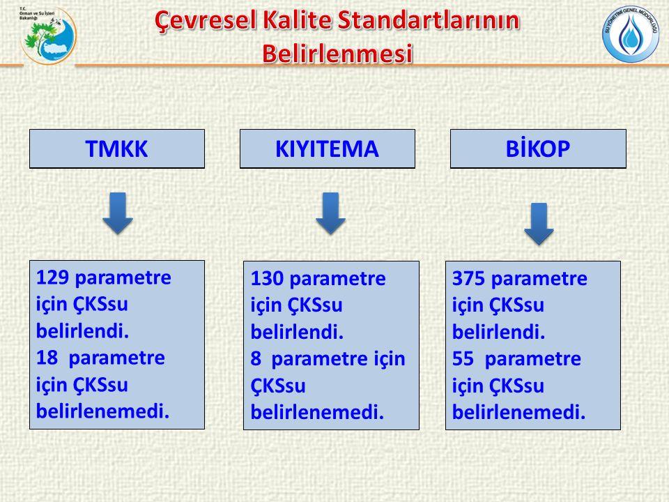 TMKKKIYITEMABİKOP 138 parametre293 parametre TMKKKIYITEMABİKOP 129 parametre için ÇKSsu belirlendi. 18 parametre için ÇKSsu belirlenemedi. 130 paramet