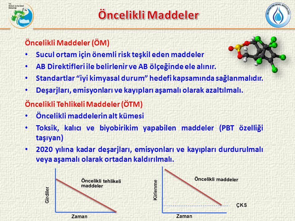 """Öncelikli Maddeler (ÖM) Sucul ortam için önemli risk teşkil eden maddeler AB Direktifleri ile belirlenir ve AB ölçeğinde ele alınır. Standartlar """"iyi"""