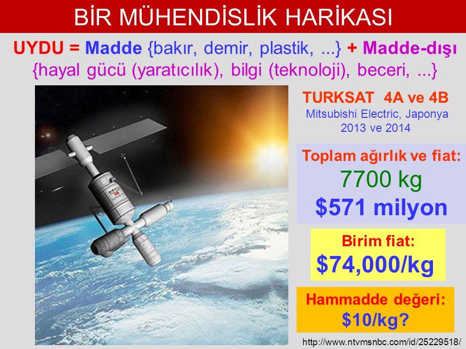 UYDU = Madde {bakır, demir, plastik,...} + Madde-dışı {hayal gücü (yaratıcılık), bilgi (teknoloji), beceri,...} BİR MÜHENDİSLİK HARİKASI Birim fiat: $74,000/kg Toplam ağırlık ve fiat: 7700 kg $571 milyon Hammadde değeri: $10/kg.