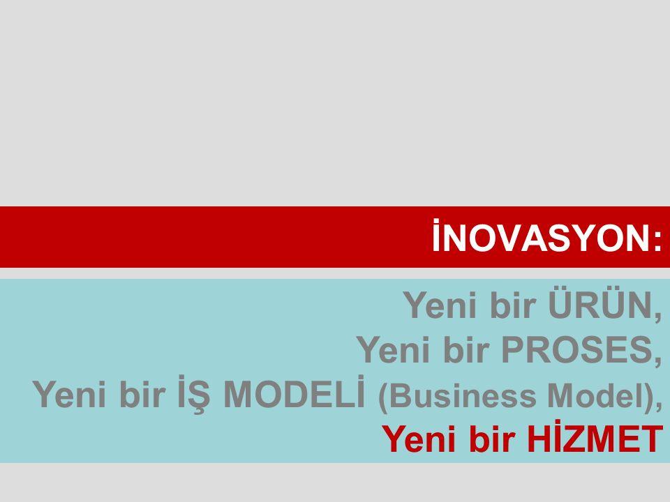 İNOVASYON: Yeni bir ÜRÜN, Yeni bir PROSES, Yeni bir İŞ MODELİ (Business Model), Yeni bir HİZMET
