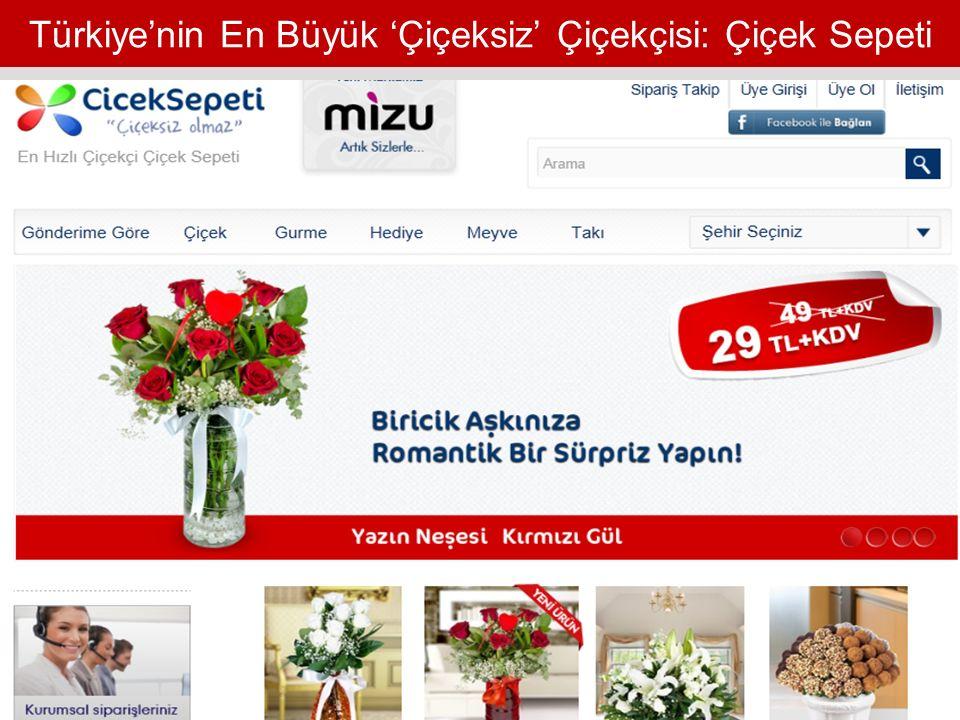 Türkiye'nin En Büyük 'Çiçeksiz' Çiçekçisi: Çiçek Sepeti