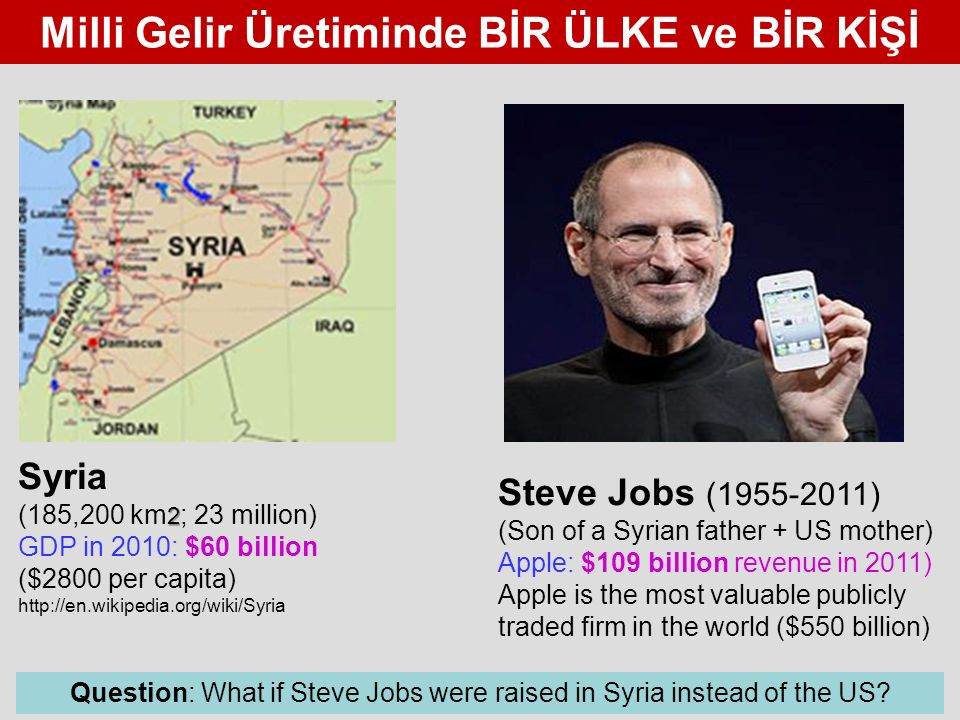 Milli Gelir Üretiminde BİR ÜLKE ve BİR KİŞİ Question: What if Steve Jobs were raised in Syria instead of the US.