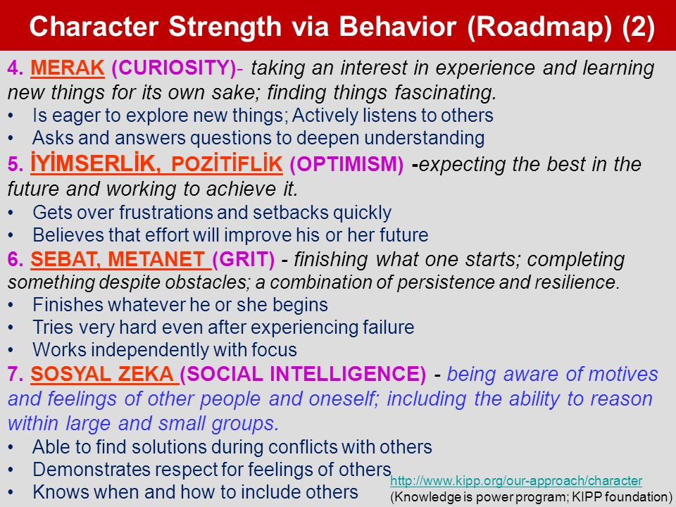 Character Strength via Behavior (Roadmap) (2) 4.