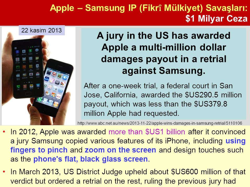 Apple – Samsung IP (Fikr ȋ Mülkiyet) Savaşları: $1 Milyar Ceza http://www.abc.net.au/news/2013-11-22/apple-wins-damages-in-samsung-retrial/5110106 In 2012, Apple was awarded more than $US1 billion after it convinced a jury Samsung copied various features of its iPhone, including using fingers to pinch and zoom on the screen and design touches such as the phone s flat, black glass screen.