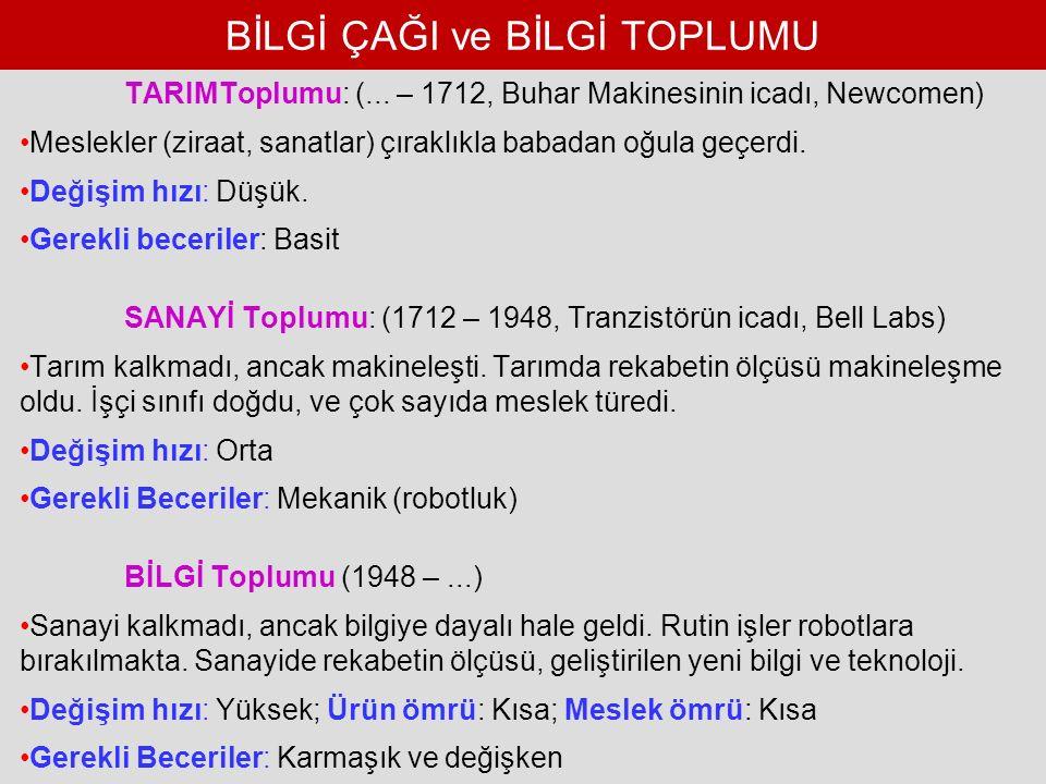 BİLGİ ÇAĞI ve BİLGİ TOPLUMU TARIMToplumu: (...