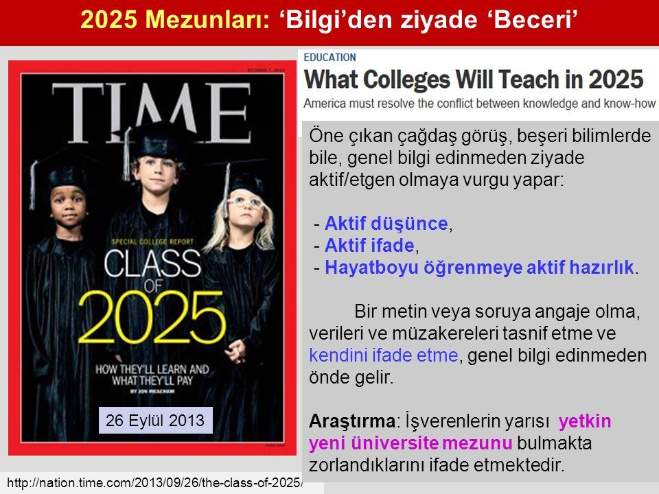 2025 Mezunları: 'Bilgi'den ziyade 'Beceri' http://nation.time.com/2013/09/26/the-class-of-2025/ 26 Eylül 2013 Öne çıkan çağdaş görüş, beşeri bilimlerde bile, genel bilgi edinmeden ziyade aktif/etgen olmaya vurgu yapar: - Aktif düşünce, - Aktif ifade, - Hayatboyu öğrenmeye aktif hazırlık.