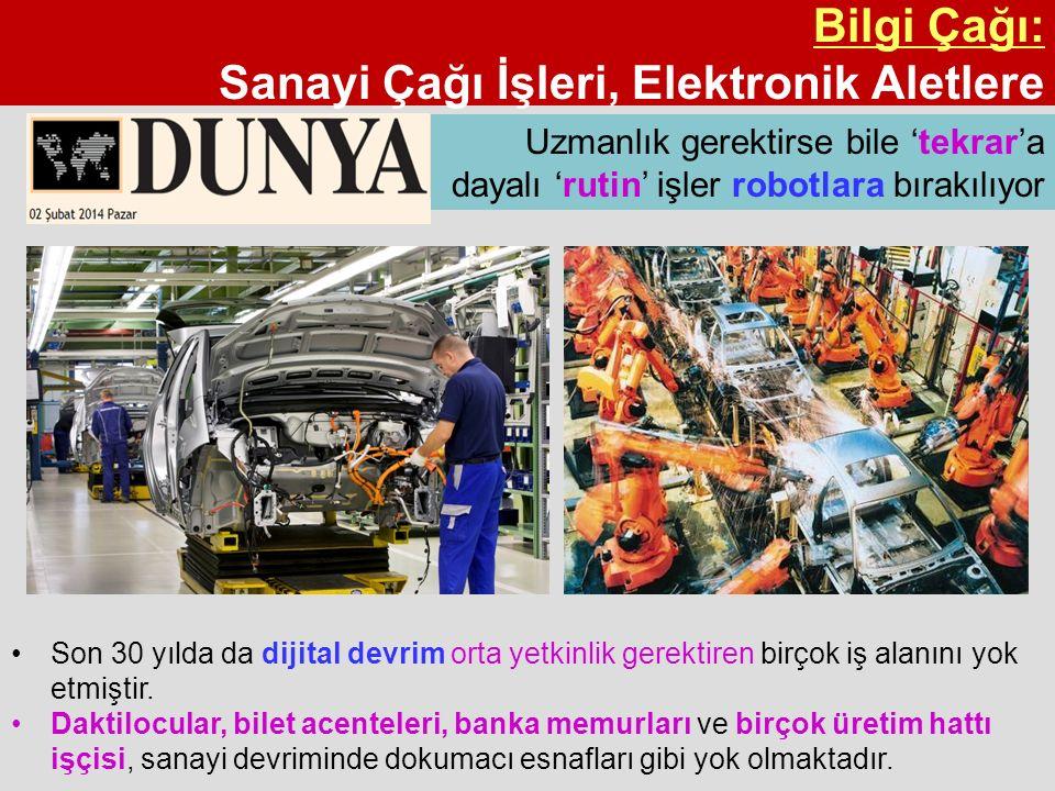 Bilgi Çağı: Sanayi Çağı İşleri, Elektronik Aletlere Son 30 yılda da dijital devrim orta yetkinlik gerektiren birçok iş alanını yok etmiştir.