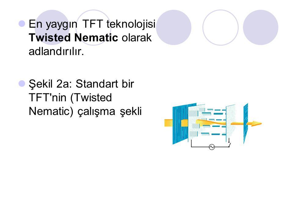 En yaygın TFT teknolojisi Twisted Nematic olarak adlandırılır.