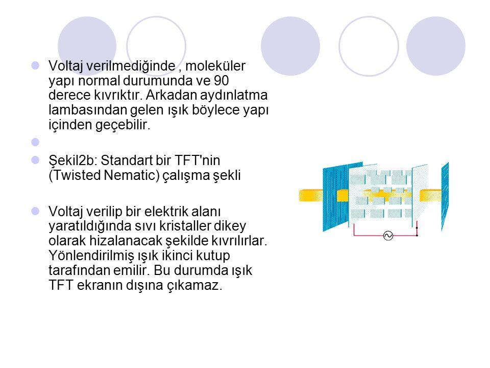 Voltaj verilmediğinde, moleküler yapı normal durumunda ve 90 derece kıvrıktır.