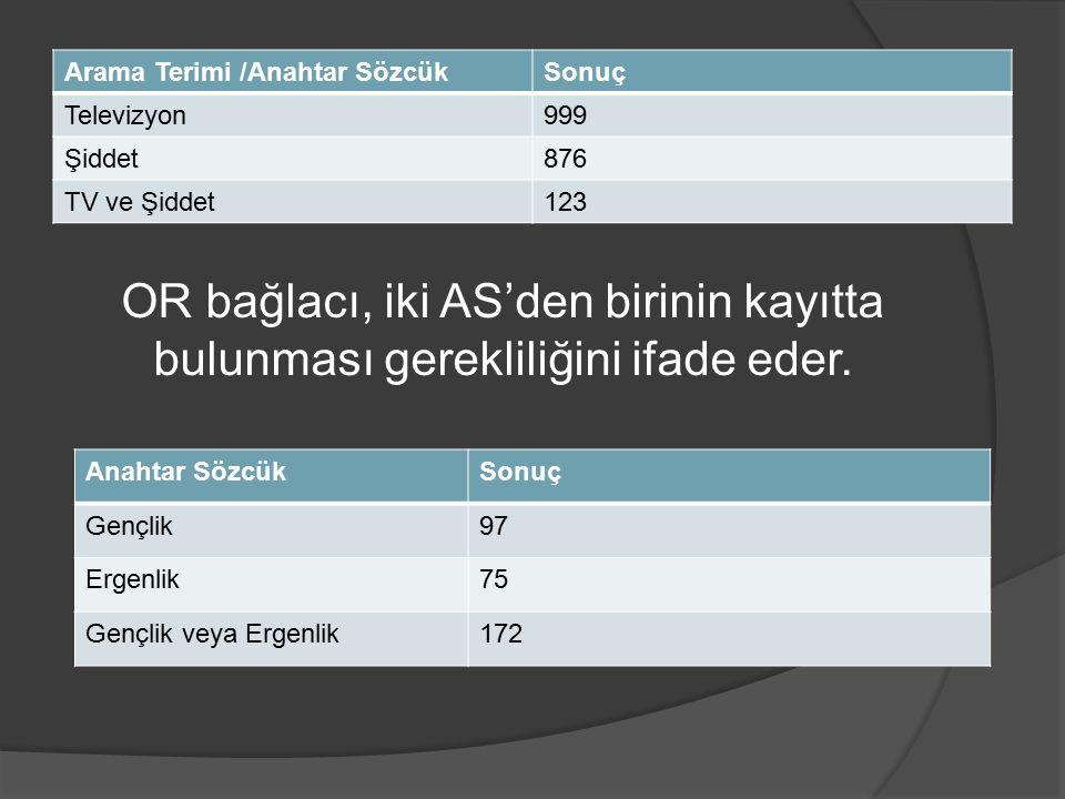 Arama Terimi /Anahtar SözcükSonuç Televizyon999 Şiddet876 TV ve Şiddet123 OR bağlacı, iki AS'den birinin kayıtta bulunması gerekliliğini ifade eder.
