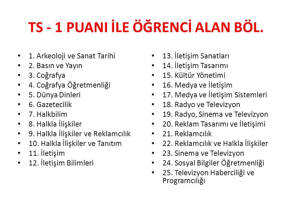 TS - 1 PUANI İLE ÖĞRENCİ ALAN BÖL.1. Arkeoloji ve Sanat Tarihi 2.