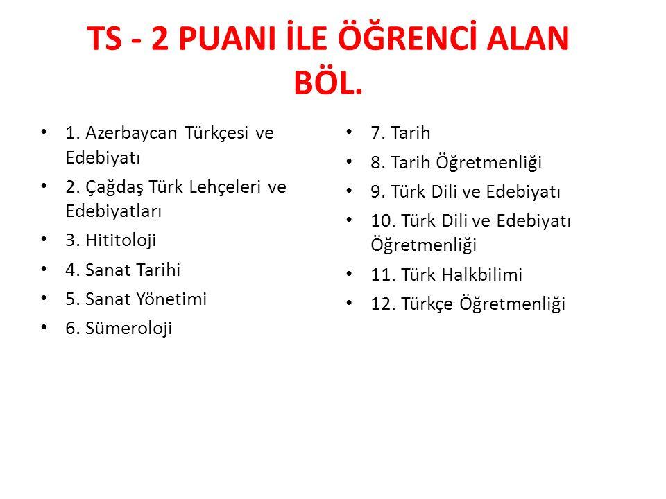 TS - 2 PUANI İLE ÖĞRENCİ ALAN BÖL.1. Azerbaycan Türkçesi ve Edebiyatı 2.