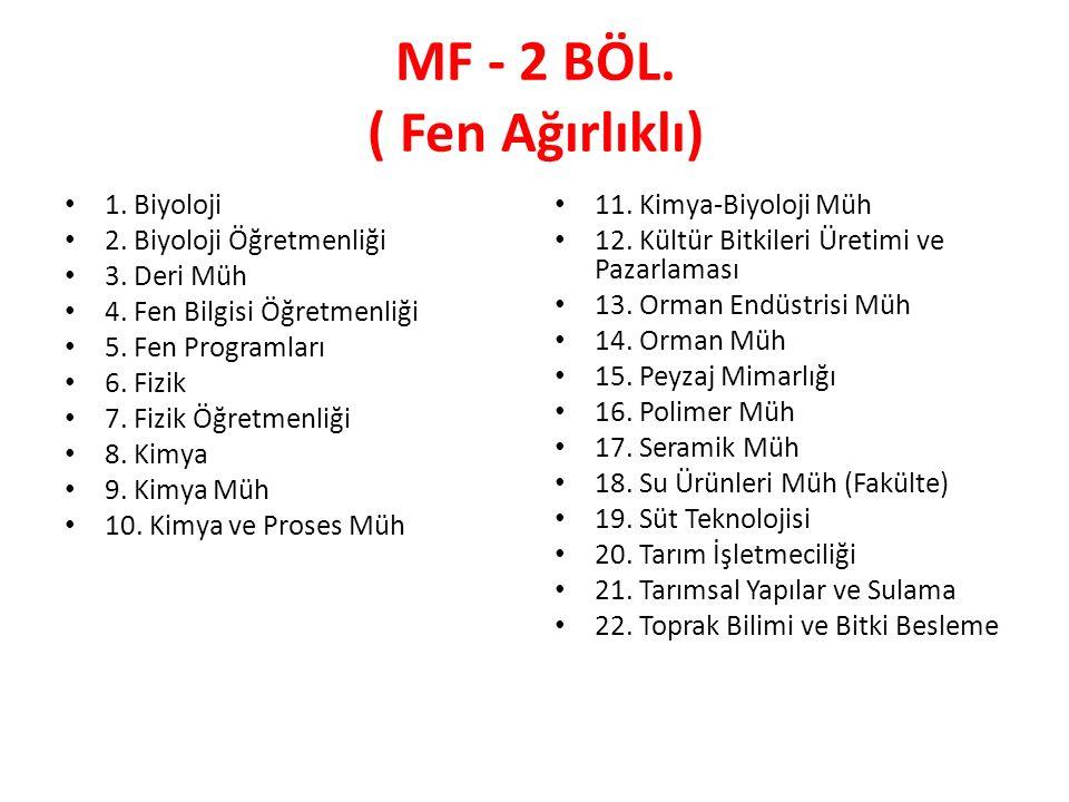 MF - 2 BÖL.( Fen Ağırlıklı) 1. Biyoloji 2. Biyoloji Öğretmenliği 3.