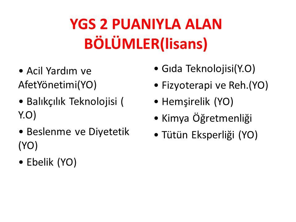 YGS 2 PUANIYLA ALAN BÖLÜMLER(lisans) Acil Yardım ve AfetYönetimi(YO) Balıkçılık Teknolojisi ( Y.O) Beslenme ve Diyetetik (YO) Ebelik (YO) Gıda Teknolojisi(Y.O) Fizyoterapi ve Reh.(YO) Hemşirelik (YO) Kimya Öğretmenliği Tütün Eksperliği (YO)