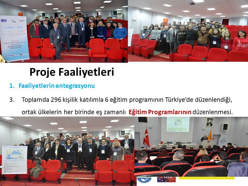 1.Faaliyetlerin entegrasyonu 3.Toplamda 296 kişilik katılımla 6 eğitim programının Türkiye'de düzenlendiği, ortak ülkelerin her birinde eş zamanlı Eği
