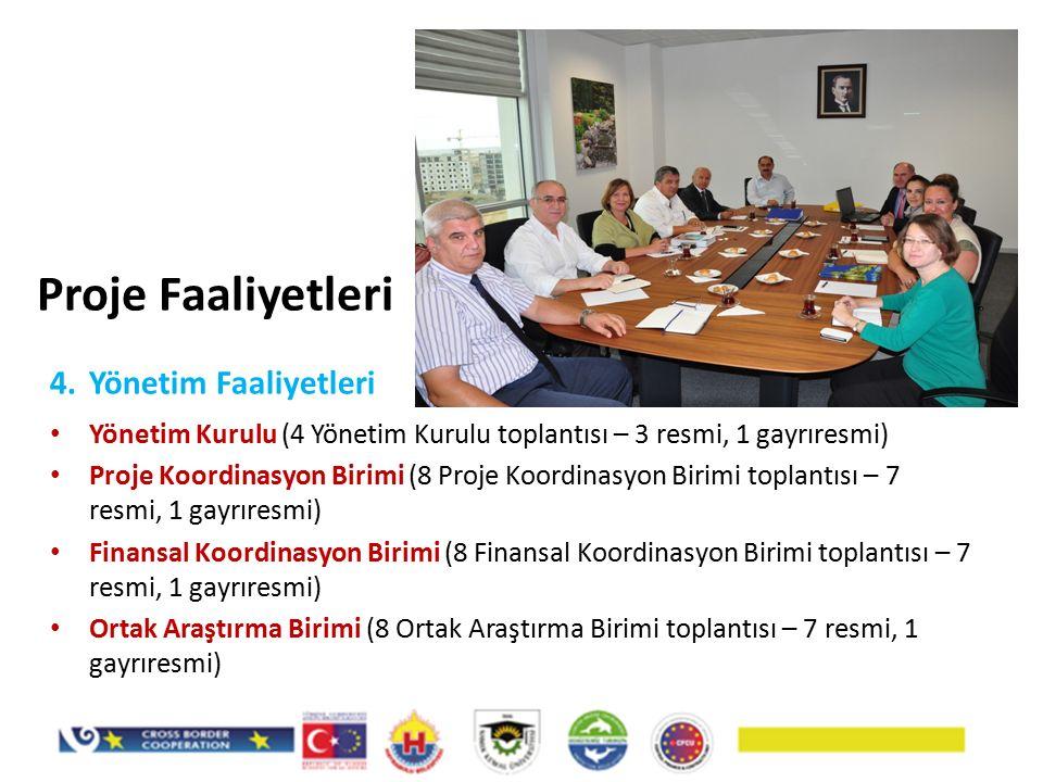 4.Yönetim Faaliyetleri Yönetim Kurulu (4 Yönetim Kurulu toplantısı – 3 resmi, 1 gayrıresmi) Proje Koordinasyon Birimi (8 Proje Koordinasyon Birimi toplantısı – 7 resmi, 1 gayrıresmi) Finansal Koordinasyon Birimi (8 Finansal Koordinasyon Birimi toplantısı – 7 resmi, 1 gayrıresmi) Ortak Araştırma Birimi (8 Ortak Araştırma Birimi toplantısı – 7 resmi, 1 gayrıresmi) Proje Faaliyetleri