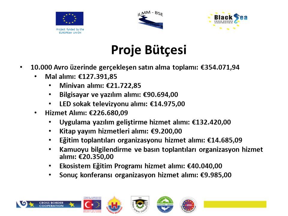 Project funded by the EUROPEAN UNION 10.000 Avro üzerinde gerçekleşen satın alma toplamı: €354.071,94 Mal alımı: €127.391,85 Minivan alımı: €21.722,85 Bilgisayar ve yazılım alımı: €90.694,00 LED sokak televizyonu alımı: €14.975,00 Hizmet Alımı: €226.680,09 Uygulama yazılım geliştirme hizmet alımı: €132.420,00 Kitap yayım hizmetleri alımı: €9.200,00 Eğitim toplantıları organizasyonu hizmet alımı: €14.685,09 Kamuoyu bilgilendirme ve basın toplantıları organizasyon hizmet alımı: €20.350,00 Ekosistem Eğitim Programı hizmet alımı: €40.040,00 Sonuç konferansı organizasyon hizmet alımı: €9.985,00 Proje Bütçesi