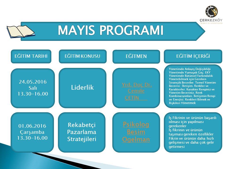 EĞİTİM TARİHİ EĞİTİM KONUSU EĞİTMEN 24.05.2016 Salı 13.30-16.00 Yrd.