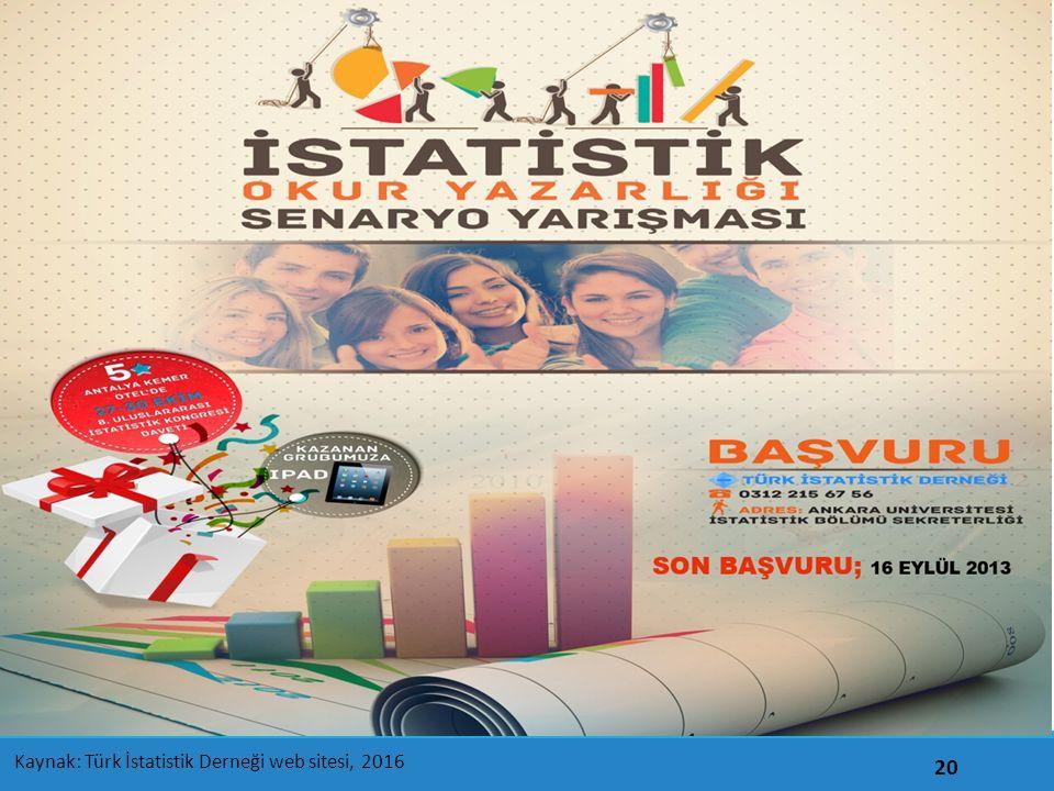 20 Kaynak: Türk İstatistik Derneği web sitesi, 2016