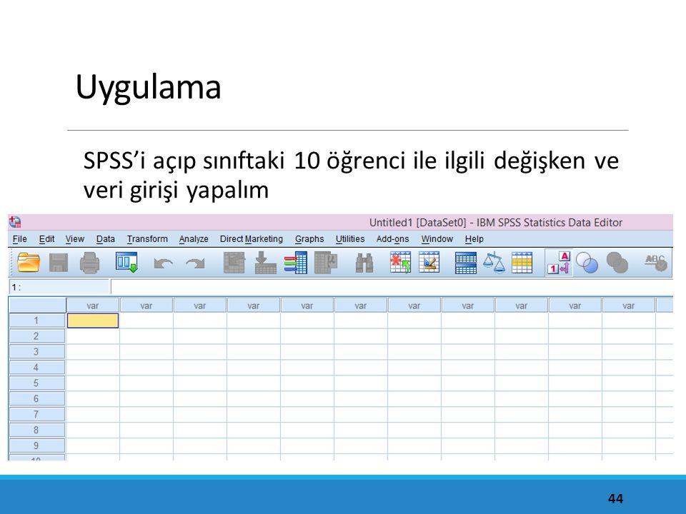Uygulama SPSS'i açıp sınıftaki 10 öğrenci ile ilgili değişken ve veri girişi yapalım 44