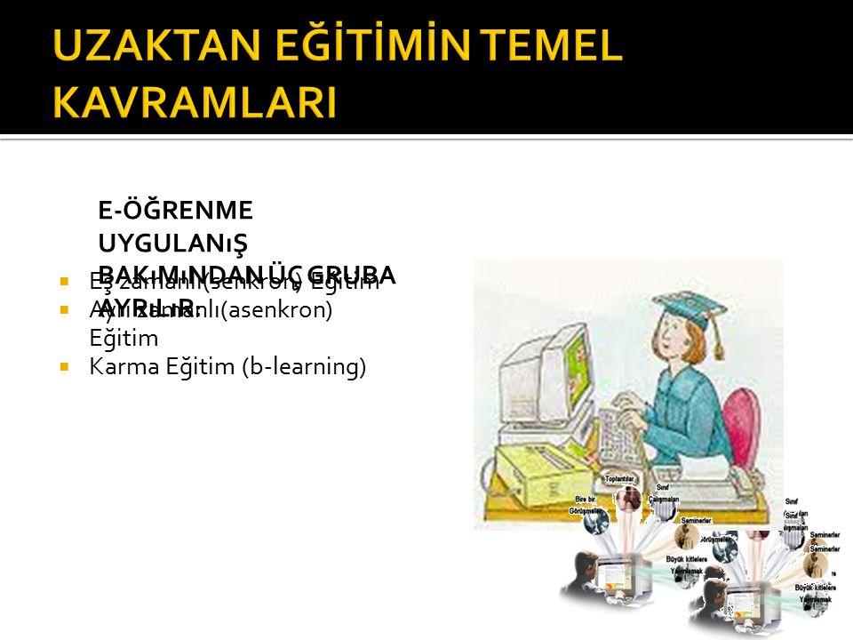 E-ÖĞRENME UYGULANıŞ BAKıMıNDAN ÜÇ GRUBA AYRıLıR :  Eş zamanlı(senkron) Eğitim  Ayrı zamanlı(asenkron) Eğitim  Karma Eğitim (b-learning)