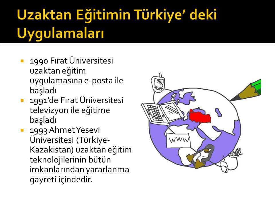  1990 Fırat Üniversitesi uzaktan eğitim uygulamasına e-posta ile başladı  1991'de Fırat Üniversitesi televizyon ile eğitime başladı  1993 Ahmet Yes