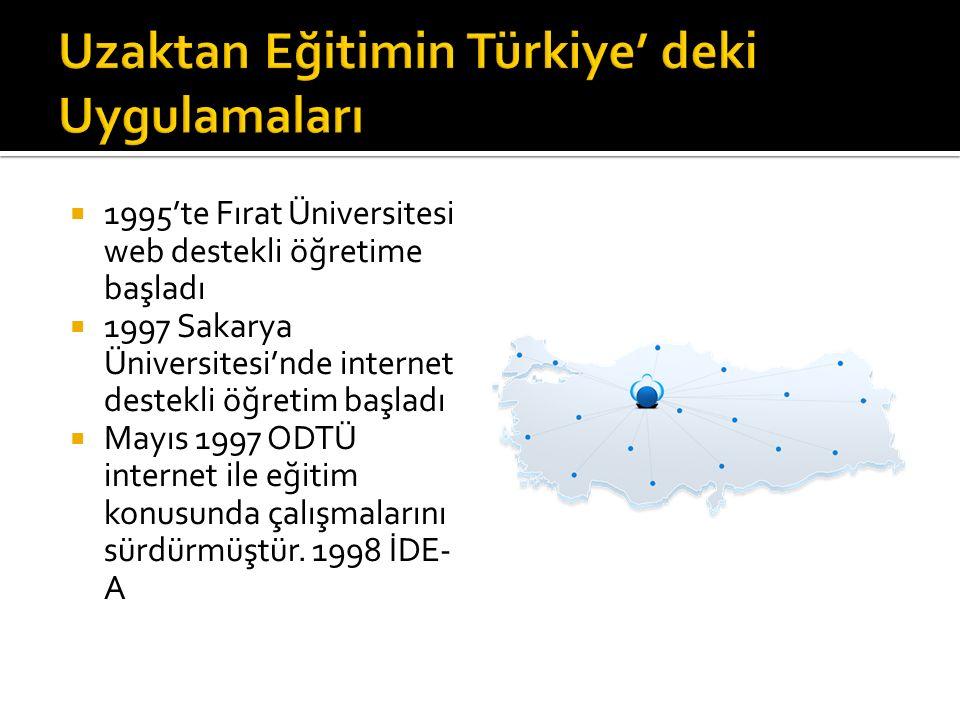  1995'te Fırat Üniversitesi web destekli öğretime başladı  1997 Sakarya Üniversitesi'nde internet destekli öğretim başladı  Mayıs 1997 ODTÜ internet ile eğitim konusunda çalışmalarını sürdürmüştür.