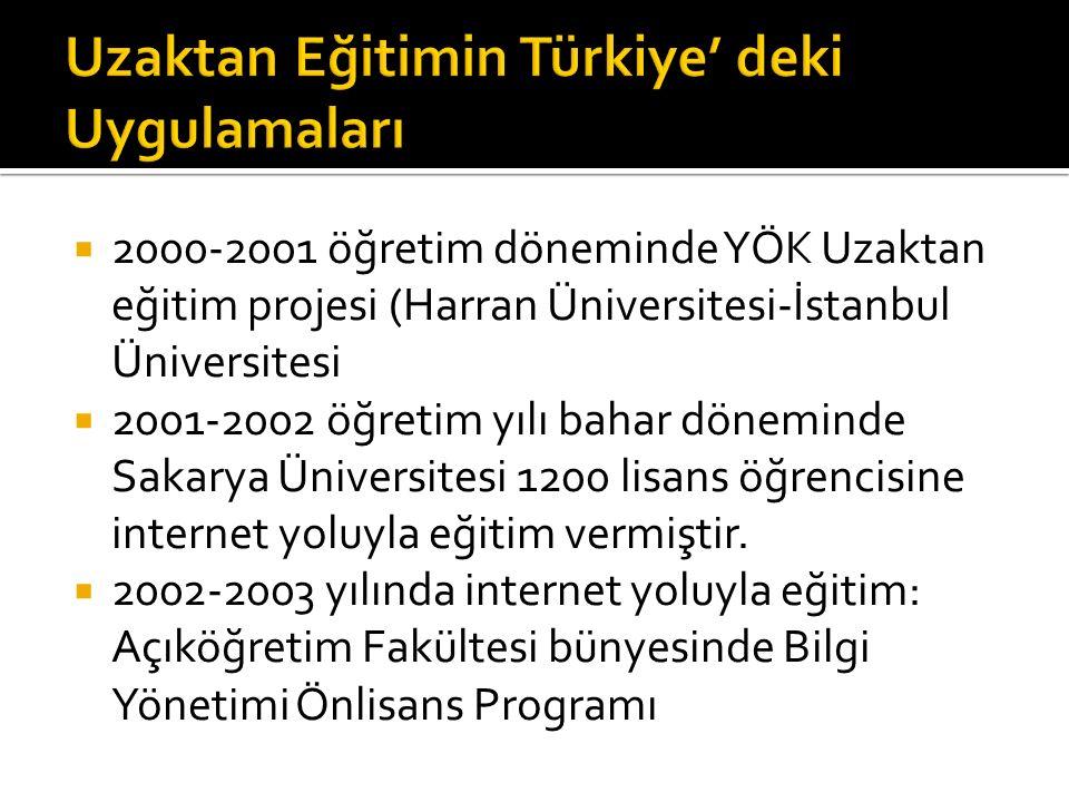  2000-2001 öğretim döneminde YÖK Uzaktan eğitim projesi (Harran Üniversitesi-İstanbul Üniversitesi  2001-2002 öğretim yılı bahar döneminde Sakarya Ü