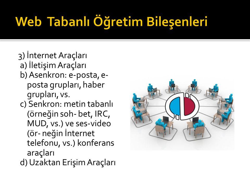 3) İnternet Araçları a) İletişim Araçları b) Asenkron: e-posta, e- posta grupları, haber grupları, vs.