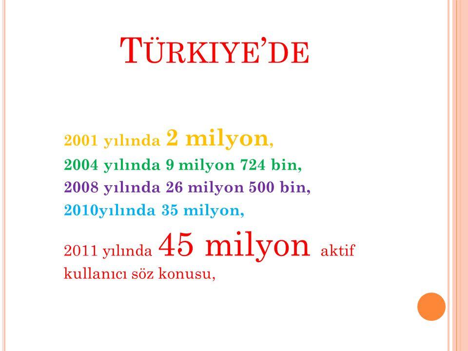 T ÜRKIYE ' DE 2001 yılında 2 milyon, 2004 yılında 9 milyon 724 bin, 2008 yılında 26 milyon 500 bin, 2010yılında 35 milyon, 2011 yılında 45 milyon akti
