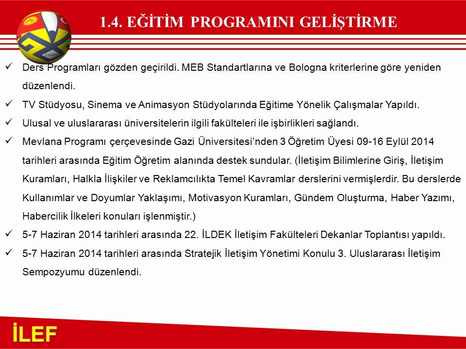 1.4.EĞİTİM PROGRAMINI GELİŞTİRME Ders Programları gözden geçirildi.