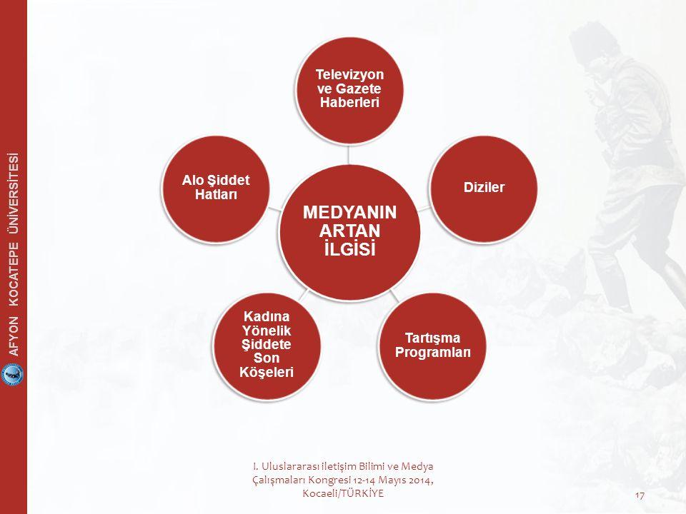 AFYON KOCATEPE ÜNİVERSİTESİ I.