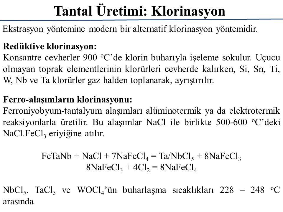Tantal Üretimi: Klorinasyon Ekstrasyon yöntemine modern bir alternatif klorinasyon yöntemidir.