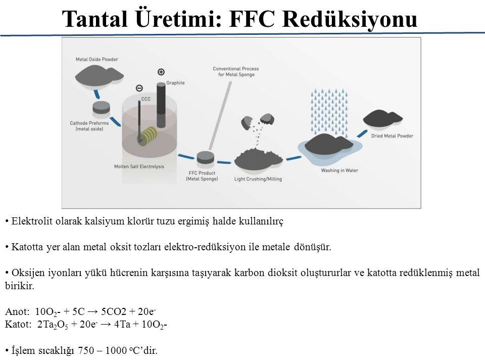Tantal Üretimi: FFC Redüksiyonu Elektrolit olarak kalsiyum klorür tuzu ergimiş halde kullanılırç Katotta yer alan metal oksit tozları elektro-redüksiyon ile metale dönüşür.