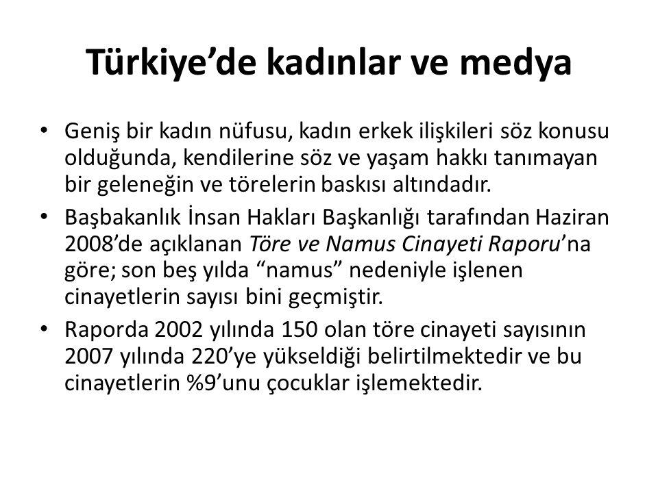 Türkiye'de kadınlar ve medya Geniş bir kadın nüfusu, kadın erkek ilişkileri söz konusu olduğunda, kendilerine söz ve yaşam hakkı tanımayan bir geleneğin ve törelerin baskısı altındadır.