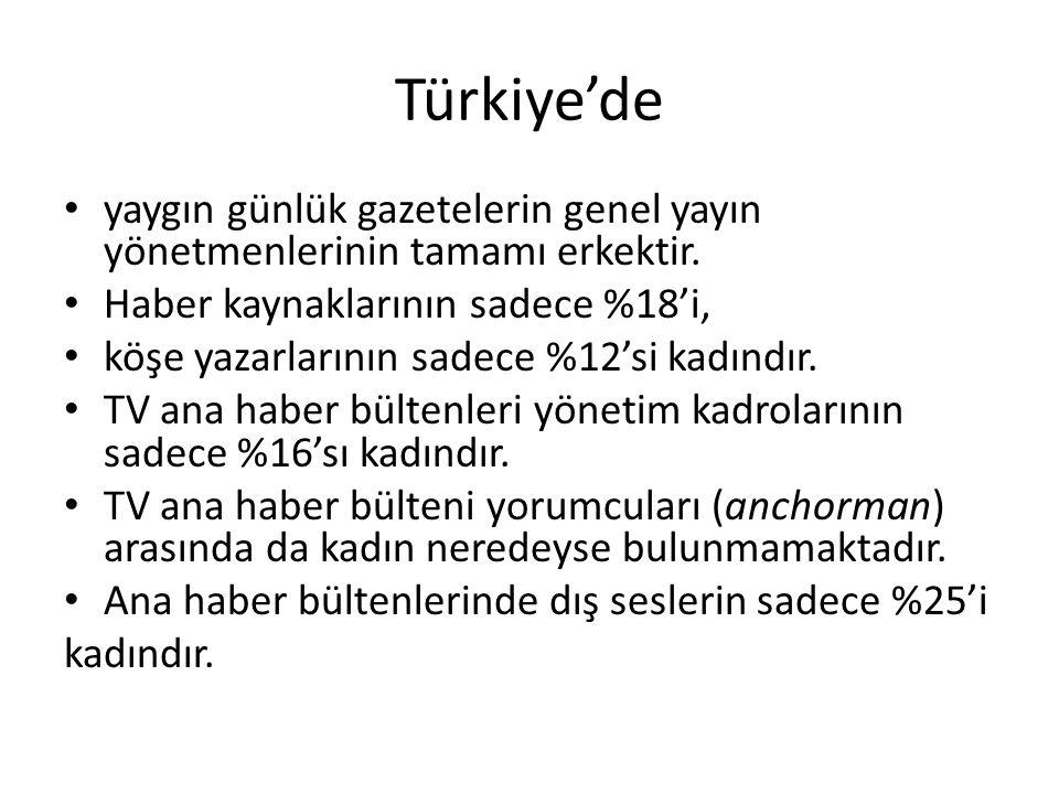 Türkiye'de yaygın günlük gazetelerin genel yayın yönetmenlerinin tamamı erkektir.