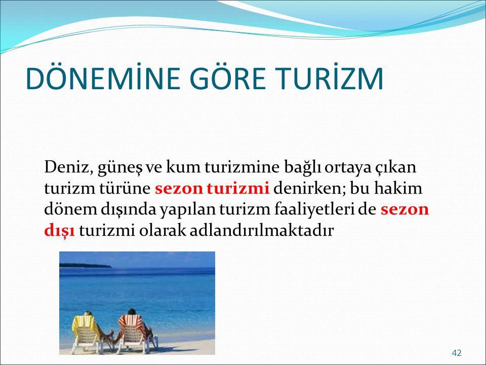 DÖNEMİNE GÖRE TURİZM Deniz, güneş ve kum turizmine bağlı ortaya çıkan turizm türüne sezon turizmi denirken; bu hakim dönem dışında yapılan turizm faal