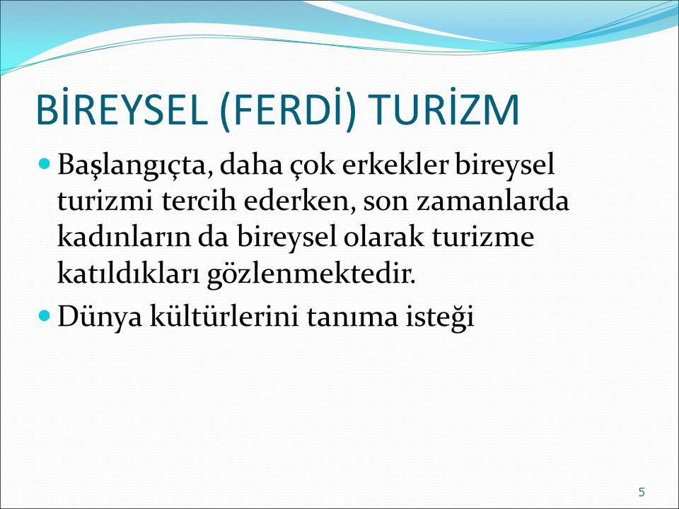 İkinci konutlara yönelik turizm hareketi İkinci konut veya yazlık olarak adlandırılan konutlara yöneliktir Bu turizm türü, literatürde yer almamakla birlikte, Türkiye'ye özgü bir turizm türüdür.